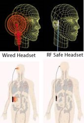Wired versus Rf Safe Air-tube Headset