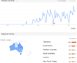 Australia is 3rd Worldwide in Google Searches for CyberBullying,...