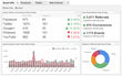 Klipfolio Releases New Social Media KPI and Business Dashboard...
