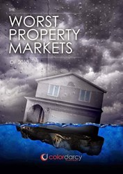 Worst Property Markets