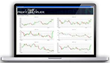 FPM Trade Alert Software