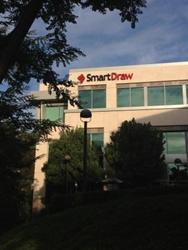 SmartDraw - San Diego