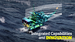Integrated Capabilities and Innovations