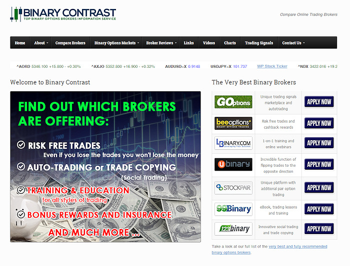 Binary option trading news