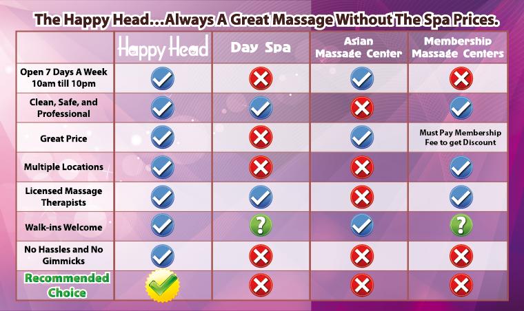 happy ending thaimassage massage kiruna