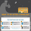 ADS Security Details What to Do After You Discover a Burglary