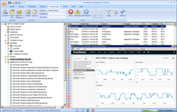 EventSentry Management Console & Web Reporting