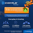 Replay Sharing Becoming Instrumental to Mobile Games as Everyplay Replays Drive Up to 7.5% of Daily Installs for Indie Titles