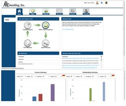 Easy Time Tracking and Expense Tracking Fast and Accurate Online Invoicing Excellent Dashboards and Reports