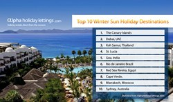 Top 10 Winter Sun Destinations