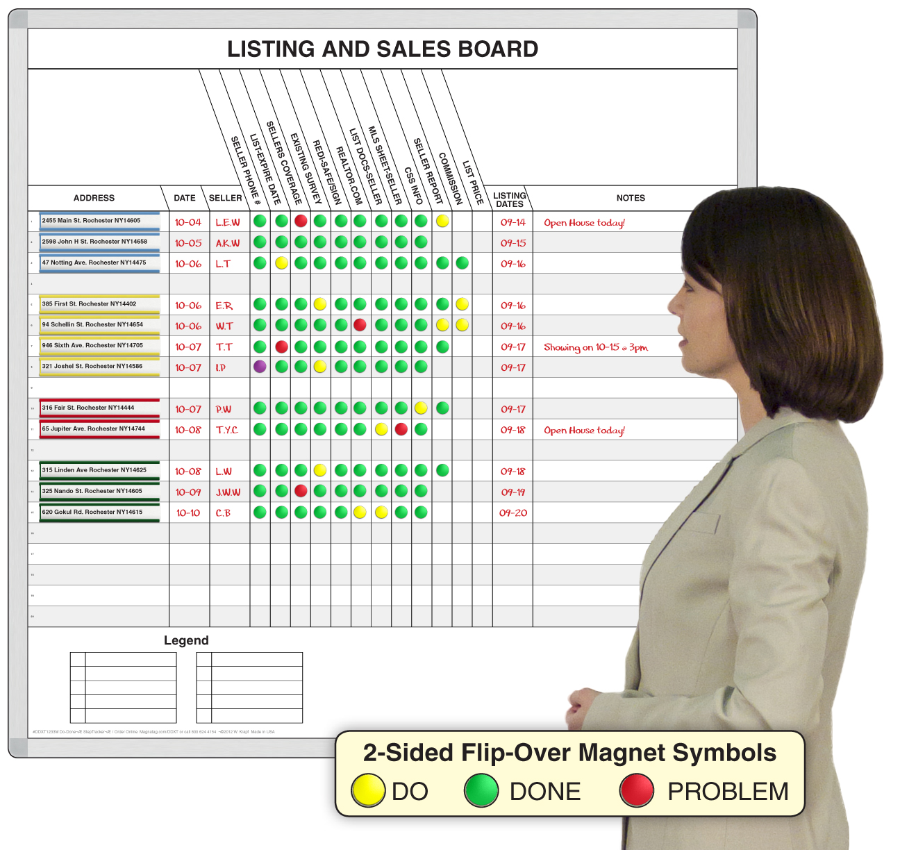 new sales listing board shows what u2019s happening