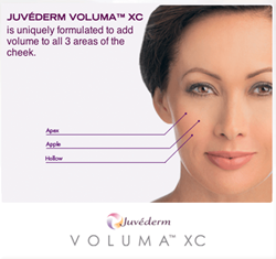 Lakes Dermatology Now Offers Juvederm XC Voluma