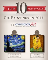 Top 10 Most Popular Oil Paintings in 2013