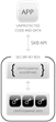 whiteCryption® Introduces White-Box Support for Java with its...