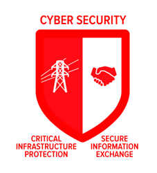M2M Cyber Security