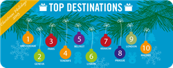 top destinations for british christmas 2013