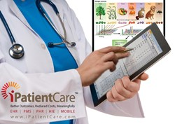 iPatientCare EHR Scores a Big Success in Asthma, Allergy & Immunology