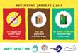 El Cerrito, Richmond, and San Pablo Ban on Single-Use Plastic...