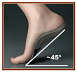 Arizona Orthotics Debunks Common Myth That All Custom Foot Orthotics...