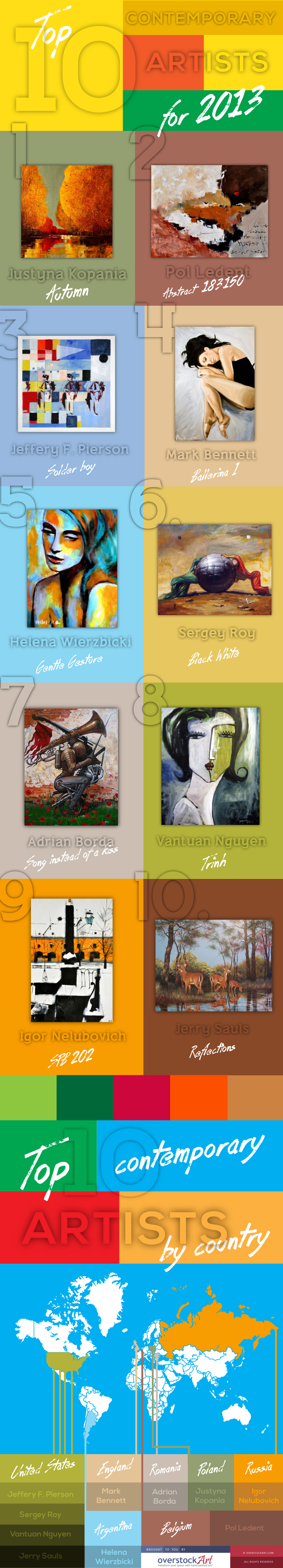 Most Popular Contemporary Artists artist become releases top 10 contemporary artists of 2013