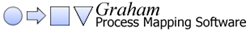 Graham Process Mapping Software logo