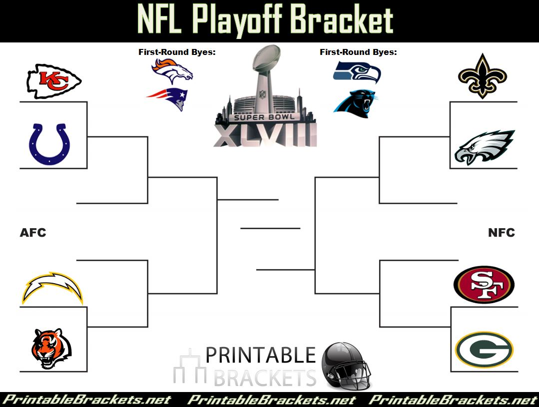 photograph regarding Printable Nfl Playoffs Bracket called NFL Playoff Bracket Opens Up With Wild Card Weekend upon Saay