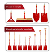 RedHed Tools Shovel Kit