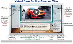 InsideHeads Online Focus Group Observer View