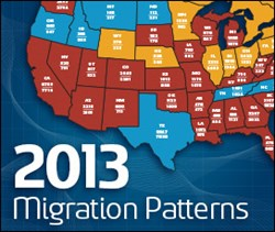 2013 Migration Patterns