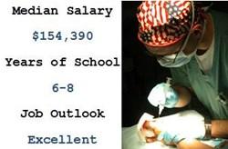 nurse anesthetist salary data released by nursing100com