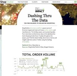 holiday shopping retail data