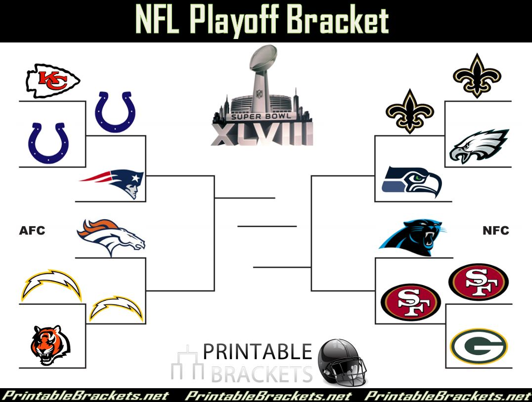 graphic about Printable Nfl Playoffs Bracket identified as NFL Playoffs Roll Upon with the Divisional Spherical this Weekend