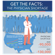 Healthcare Organizations Face Historic Physician Shortage