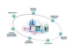 Metrex Circle of Care