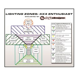 Lighting Zone