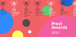 "Luke Goetting's presentation design won ""Best Business Prezi"" in the First Annual Prezi Awards"
