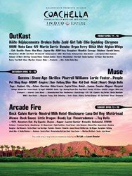 Coachella Line-up 2014, Tickets, Set Times, Forum, Coachella Ticket Prices