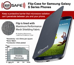 RF Safe Radiation Shielded Samsung Galaxy S4 Flip Case