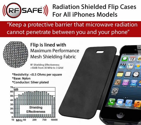 Two Best Smartphone Accessories For Cell Phone Radiation