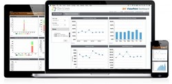 3VR VisionPoint Retail Analytics Dashboard