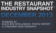 Restaurant Industry Anxious to Leave 2013 Behind; Weather Wallops December Sales and Ends a Disappointing Q4