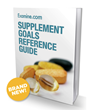 Supplement Goals Reference Guide: Review Exposes Examine.com's...
