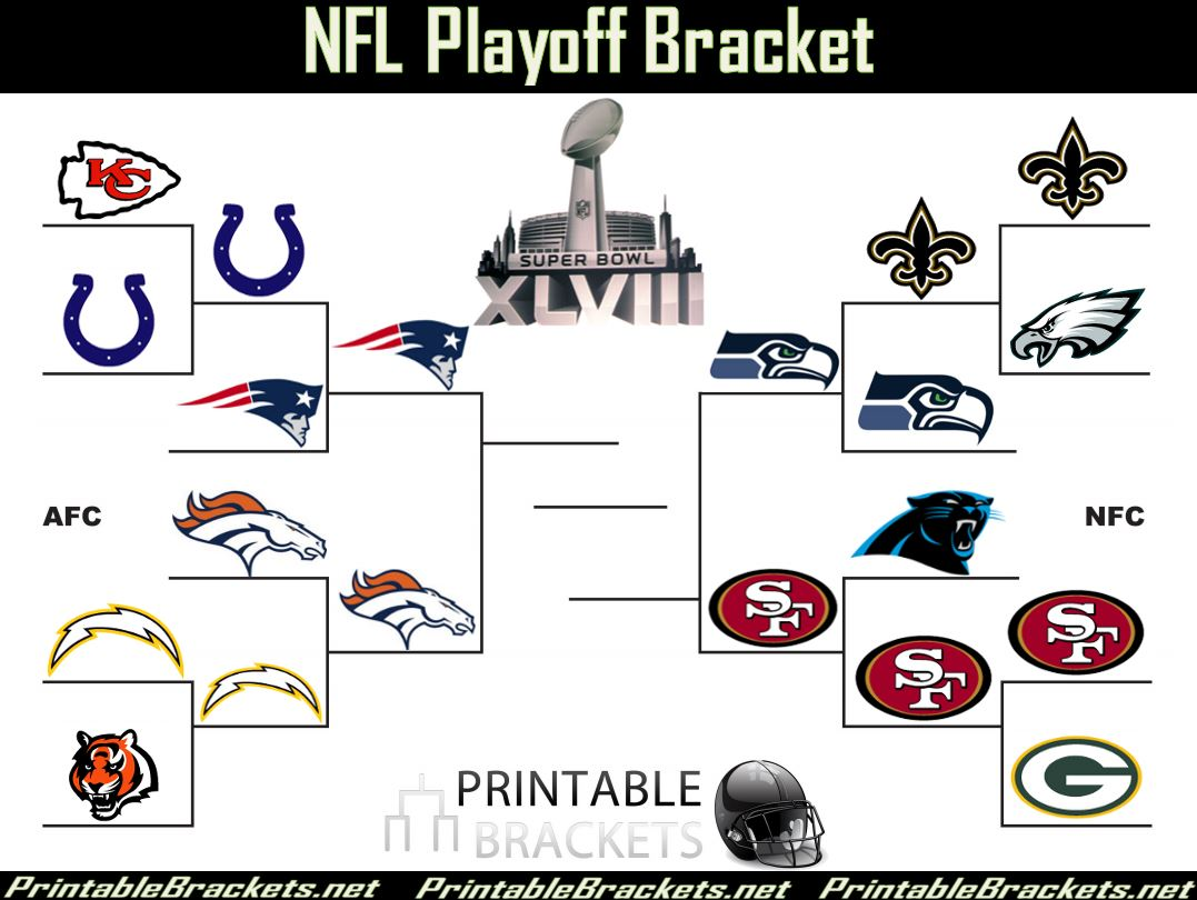 photo regarding Super Bowl Brackets Printable named Brady, Patriots Deal with Manning and the Broncos within just the AFC