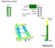 Flatness Report, Surface Metrology