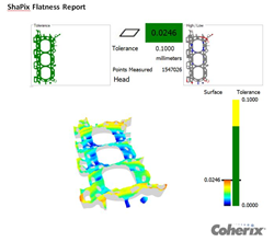 Flatness Report, Surface Metrology