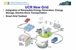 UCR New Grid