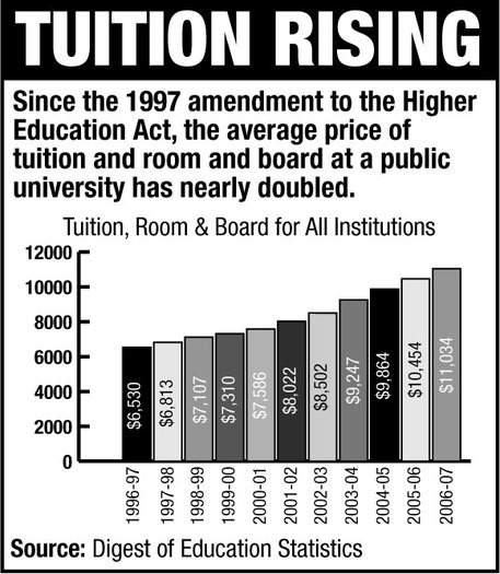 higher education at what cost Here are some strategies for lowering the cost of higher education and  don't let  college or career school sticker shock discourage you from applying.