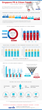 Infographic on Singapore PR and Citizen Trends