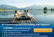 The Popularity of Blogs and Forums on STD Dating Site Reflect the...