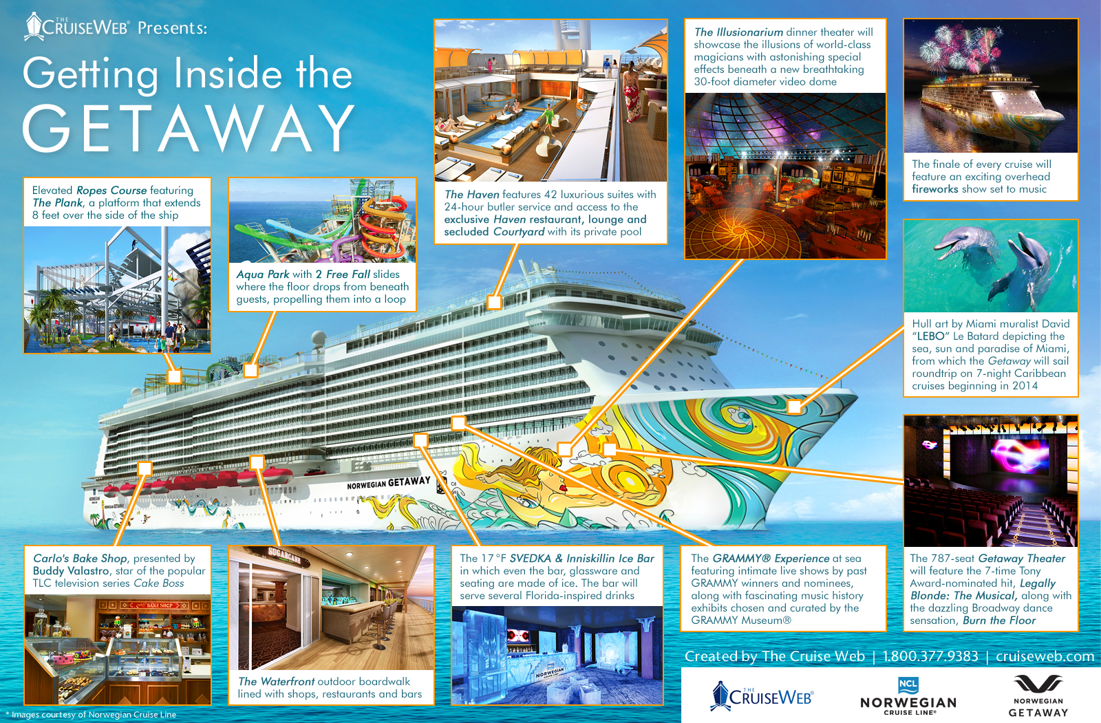 An Infographic Guide To The Brand New Norwegian Getaway